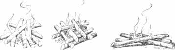 Костры (слева направо): «шалаш», «колодец», «таежный»