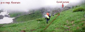 Путь подъёма к сухому кулуару