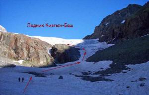 Путь подъёма на лед. Кизгыч-Баш