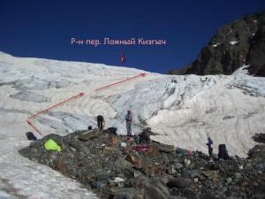Путь подъёма на лед. Кизгыч-Баш от бараньих лбов