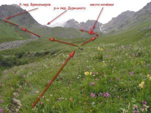 Путь движения к пер. Дурицкого и место ночёвки
