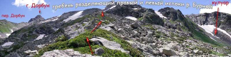 Подъём по гребню, разделяющему правый и левый притоки р. Бурной