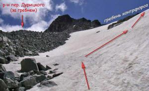Путь подъёма к пер. Воронцова-Вельяминова