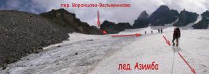 Путь спуска с пер. Воронцова-Вельяминова
