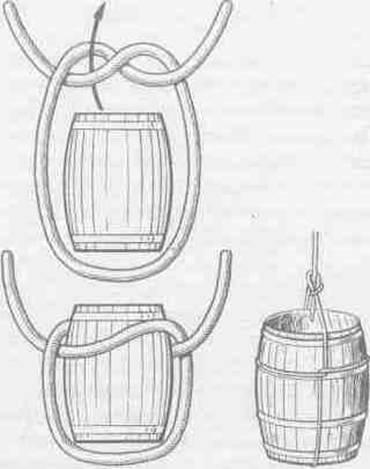 Бочечный узел (рис. 108).