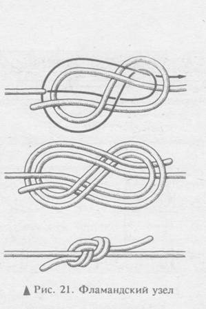 Фламандский узел (рис. 21).